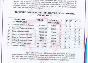 Relação de Ganhadores 3º Sorteio Bolão do ICMS.