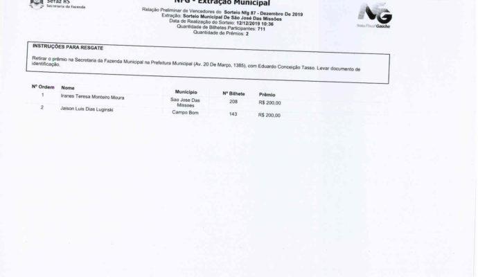 Ganhadores Nota Fiscal Gaúcha – Dezembro 2019.