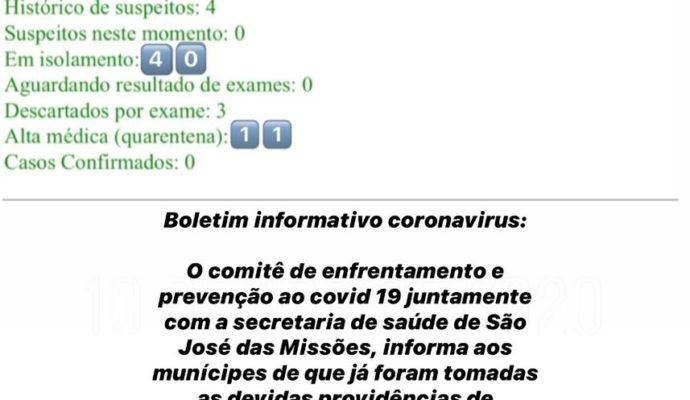Boletim Informativo Coronavírus – 12/04/2020.