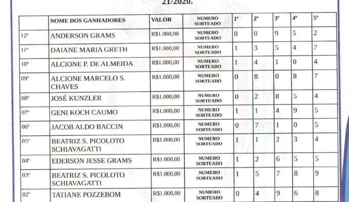 2º SORTEIO DO BOLÃO DO ICMS.