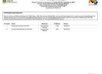 Ganhadores Nota Fiscal Gaúcha – Dezembro 2020.