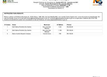 Ganhadores Nota Fiscal Gaúcha – Fevereiro 2021.