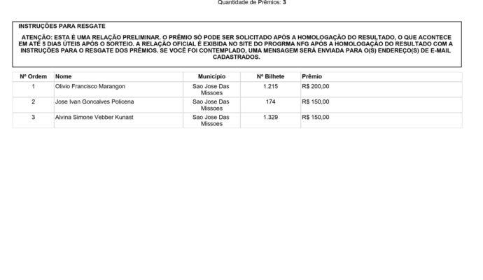 Ganhadores Nota Fiscal Gaúcha – Junho 2021.