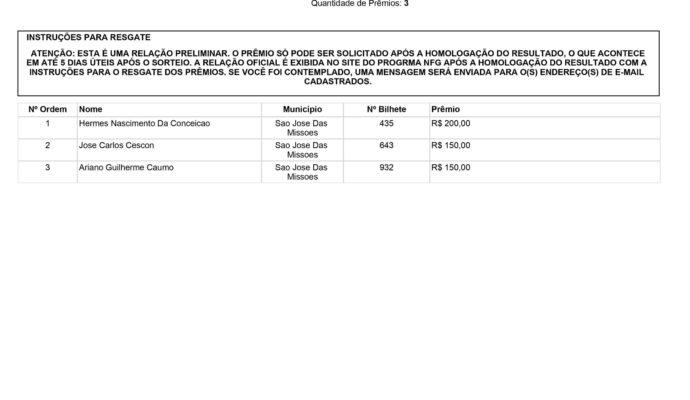 Ganhadores Nota Fiscal Gaúcha – Julho 2021.