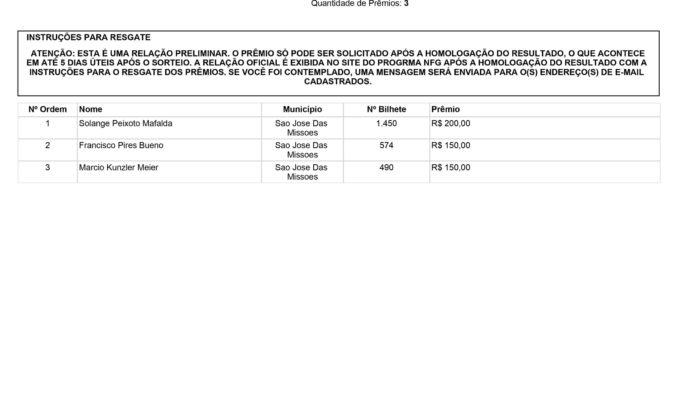 Ganhadores Nota Fiscal Gaúcha – Setembro 2021.